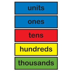 TFC- BASE 10 PLACE VALUE WORDS 5P