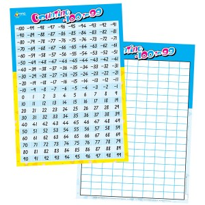 TFC-POSTER COUNTING -100 TO 99 HORIZONTAL 1P
