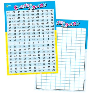 TFC-POSTER COUNTING -99 TO 100 HORIZONTAL 1P