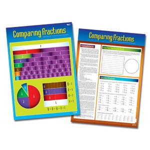 TFC-POSTER COMPARING FRACTIONS 1P