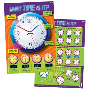 TFC-POSTER WHAT TIME IS IT? 1P