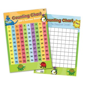 TFC-POSTER COUNTING CHART 1-100 1P