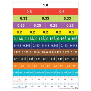 TFC-MAGNETIC DECIMAL STRIPS 13P