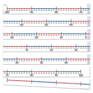 TFC-NUMBER LINE -100 TO 100 IN SIX SECTIONS 6P