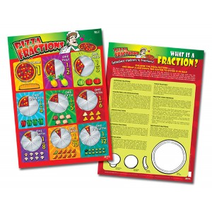 TFC-POSTER PIZZA FRACTIONS 1P