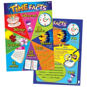 TFC-POSTER TIME FACTS 1P